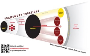 UH Framework Foresight graphic