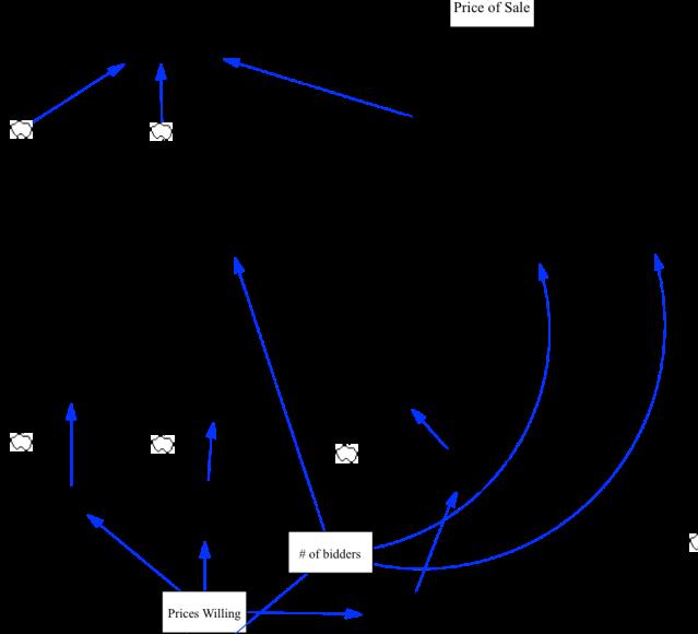 SD econ with equations Joe Murphy